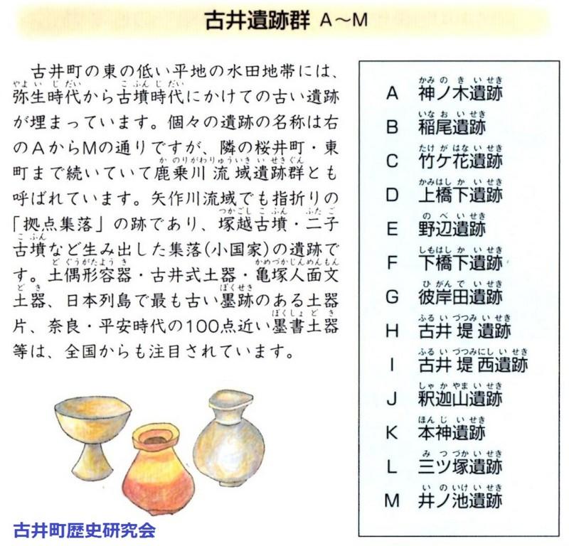 古井遺跡群 A~M (古井町歴史研究会) 800-768