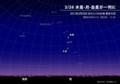 2012.3.26 金月木が 一列に! (国立天文台)