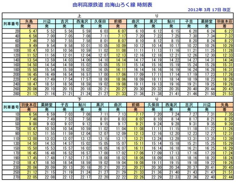 由利高原鉄道 時刻表 (2012.3.17 改正)