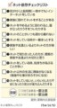 インターネット 依存度 チェックリスト (ちゅうにち)