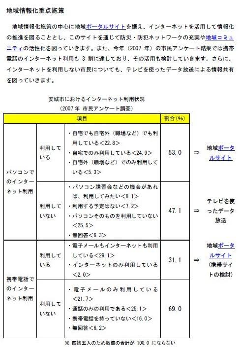 05 地域 情報化 重点 施策