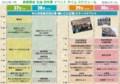 新美南吉 生誕 百年祭 イベント タイム スケジュール (2013年 7月)