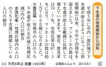 下水道の 供用 開始から 20年 (広報あんじょう 2013.9.1号)