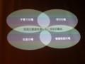 2013-10-12 花井裕一郎さん 講演会 (5)