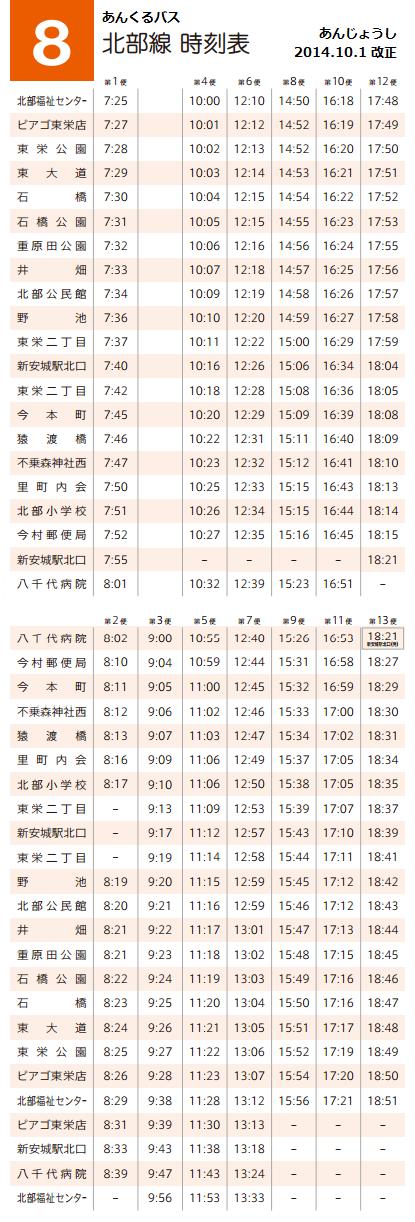 あんくるバス北部線の時刻表 - 2014.10.1改正
