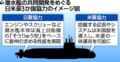 潜水艦共同開発でにほん、アメリカ、オーストラリア協力(よみうり)