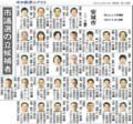 あんじょう市議選立候補者 - 2015.4.26 投票