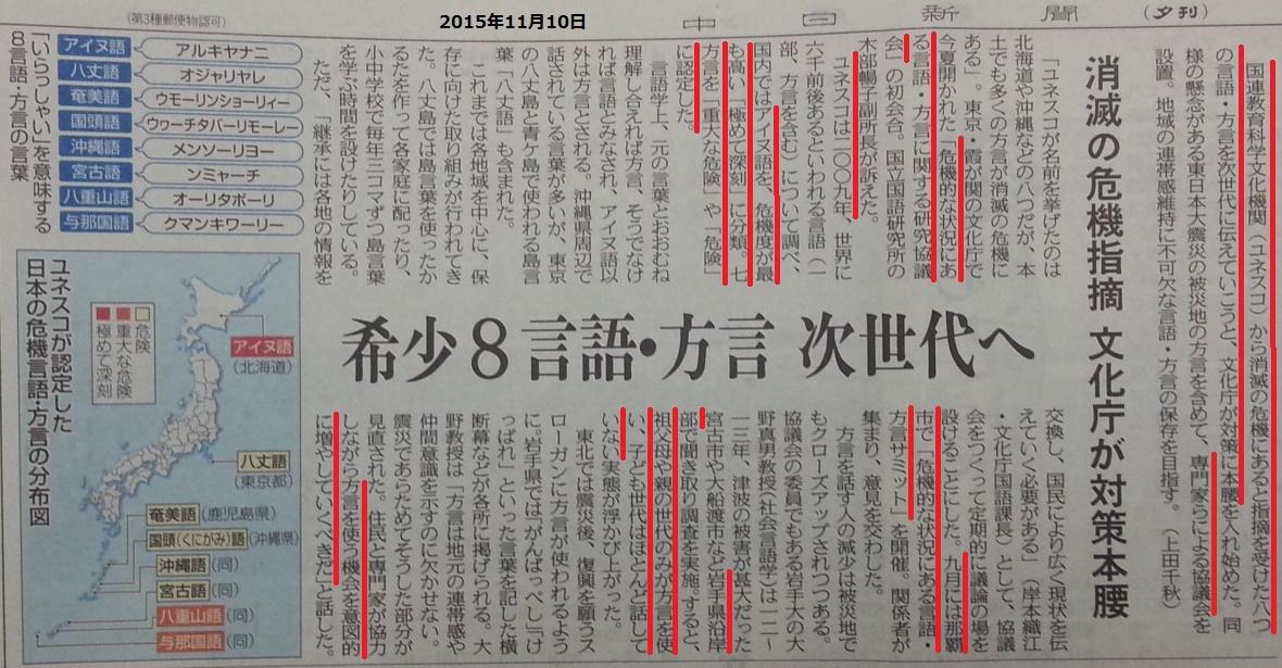 文化庁が方言の存続にほんごし - ちゅうにち 2015.11.10