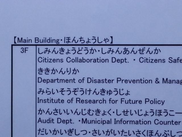 エレベーターのなかの庁舎案内 - あんじょう市役所 (1)