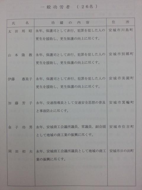 2016年あんじょうし発展祭 - 一般功労者(26名)
