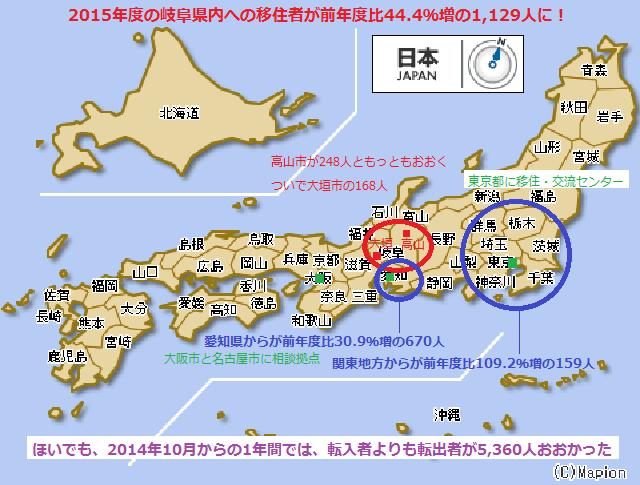2015年度の岐阜県内への移住者