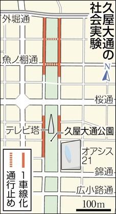 久屋大通1車線化の社会実験(ちゅうにち)