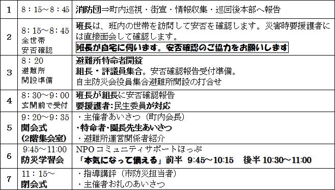 古井町内会防災訓練日程 - 2016.8.28