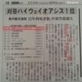 刈谷ハイヱイオアシス1位に - ちゅうにち 2016.8.5