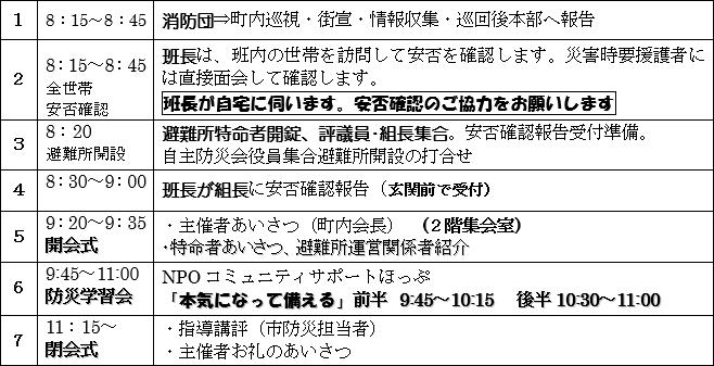 2016.8.28 古井町内会防災訓練日程表