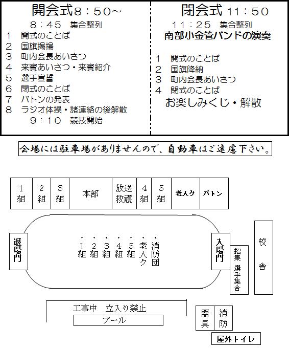 古井町内会運動会 - 開会式と閉会式