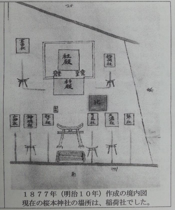 1877年作成の古井神社境内図