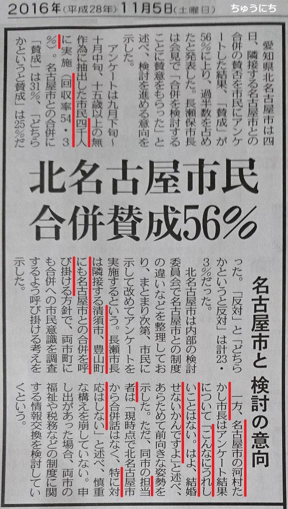 北名古屋市民合併賛成56% - ちゅうにち 2016.11.5