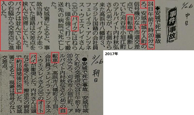 あんじょうで交通死亡事故 - ちゅうにち・あさひ 2017.3.26
