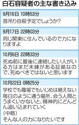 白石隆浩容疑者のおもなかきこみ(東京新聞 - 2017.11.3)