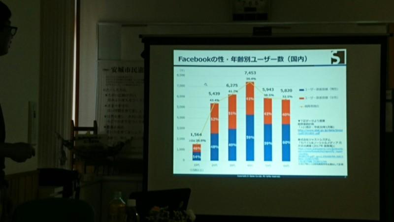 2018.5.19 わくわくセンター - フェースブック講座 (1) フェースブック 1900-