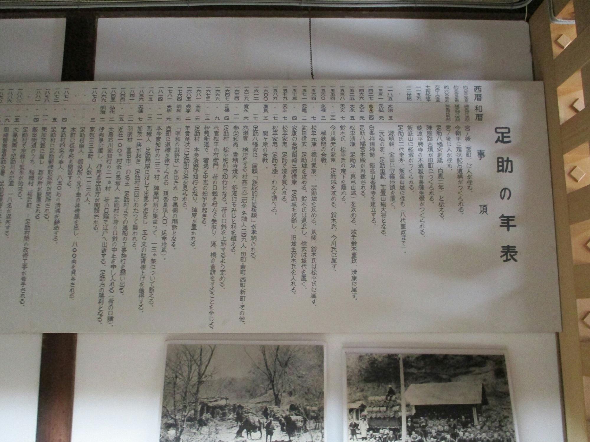 2018.6.22 (94) 中馬館 - 足助の年表(みぎ) 2000-1500