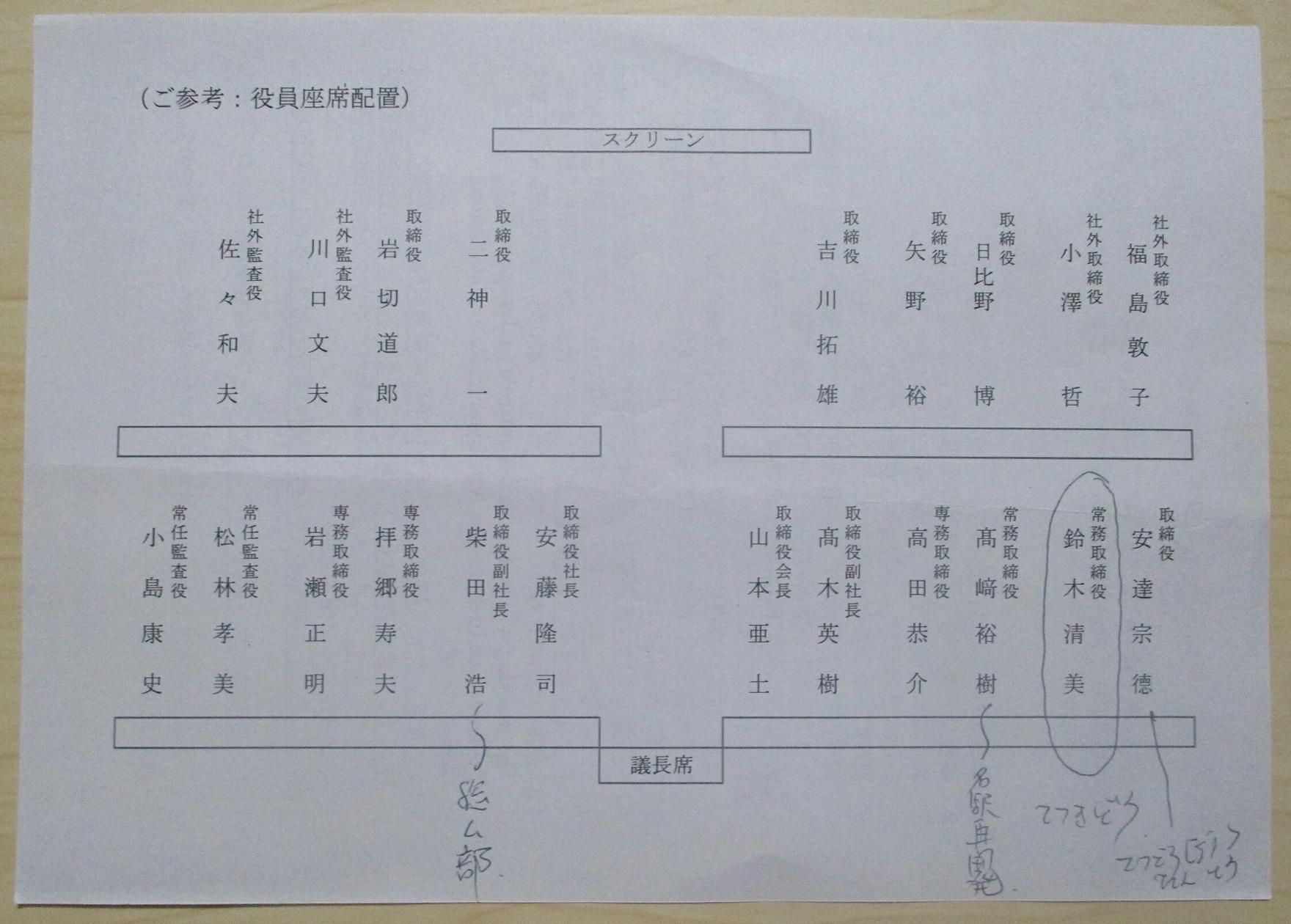 2018.6.27 名鉄かぶぬし総会 (1) 役員座席配置 1760-1260
