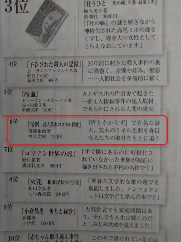 2019.9.6 6位 - 『清冽、詩人茨木のり子の肖像』 750-1000