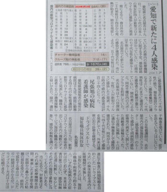 しんがたコロナウイルス感染者数 - 2020.3.19(ちゅうにち) 1395-1598