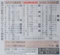 表 - しんがたコロナウイルス感染者数 - 2020.4.4(ちゅうにち) 620-575