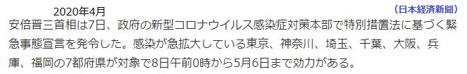 2020.4.7 日本経済新聞 - 緊急事態宣言発令 660-105