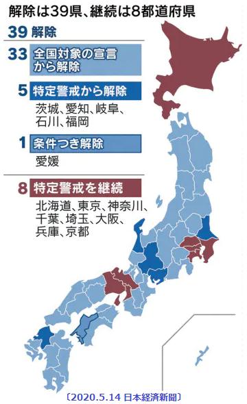 2020.5.14 緊急事態宣言解除(日本経済新聞) 360-590