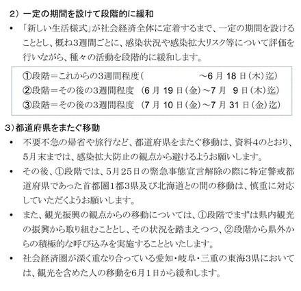 2020.6.1 愛知県新型コロナウイルス感染拡大予防対策指針 440-425
