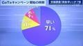 2020.7.20 (5) ニュースステーション - ゴートゥーキャンペーンについて 169