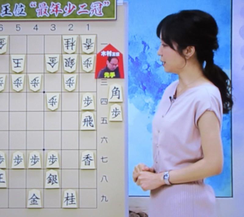 2020.8.21 王位戦第4局解説(中村桃子女流初段) (2) 990-880