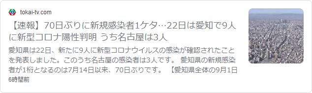 2020.9.22 「9人」 634-189