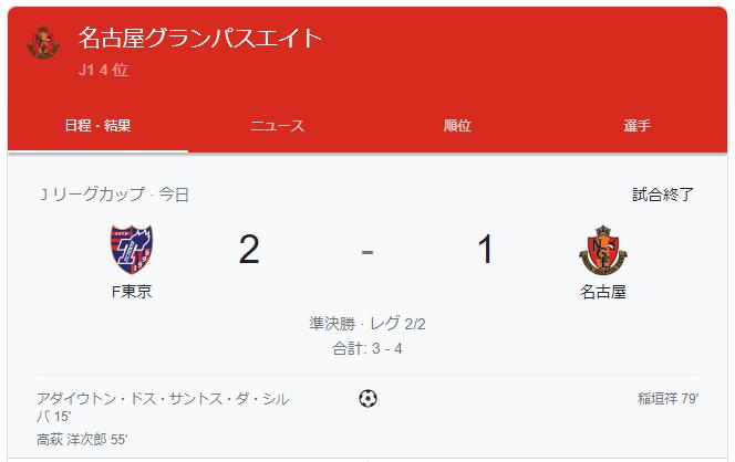 2021.10.10 グランパス 4 - 3 FC東京