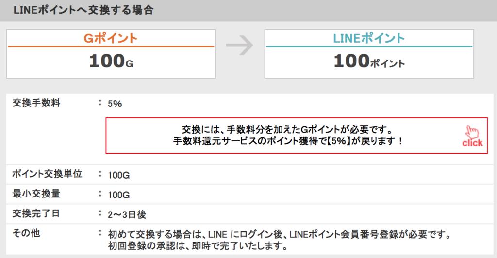 GポイントからLINEポイントへの交換