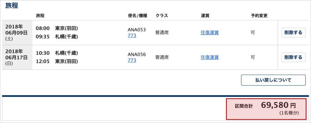 東京と北海道往復の普通運賃の価格