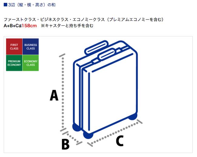 ana無料受託手荷物のサイズ