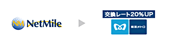 2016ネットマイル→メトロ交換レートアップキャンペーン