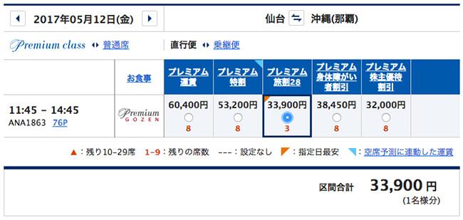 anaプレミアムクラス:仙台那覇の運賃