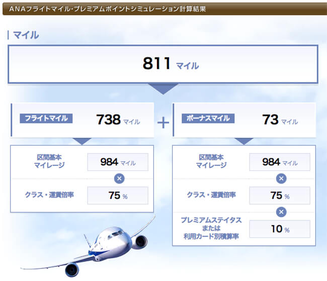 羽田-那覇のフライトマイルシュミレーション