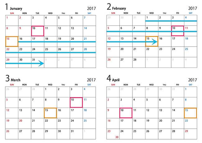 カード支払い日と締め日・リボ計算期間