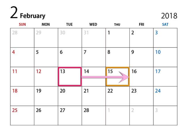 2017年4月から2018年3月までの特異日は2月