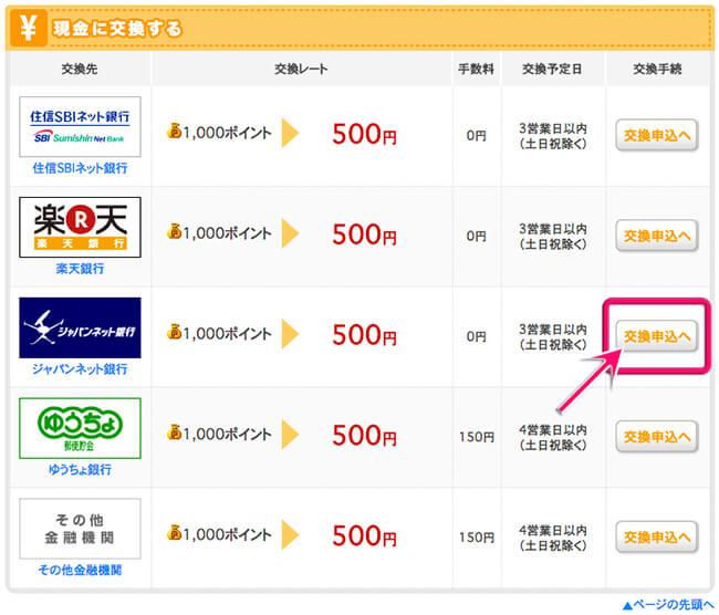 ジャパンネット銀行へ交換申し込み
