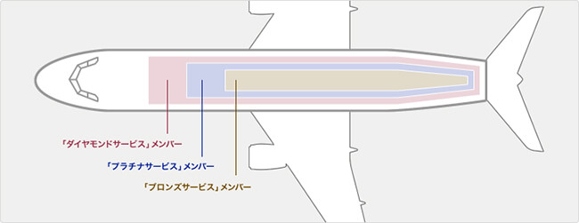 anaプレミアムメンバーの座席指定拡大