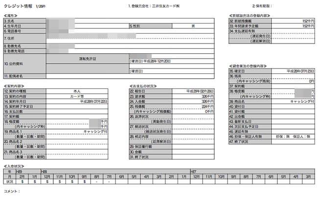 cic・クレジット情報
