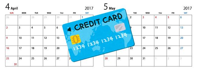 クレジットカードの発行ペースは2か月に1枚
