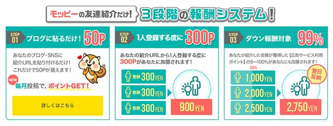 モッピーの紹介制度